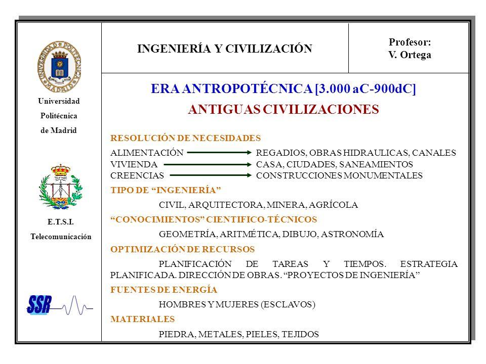 ERA ANTROPOTÉCNICA [3.000 aC-900dC] ANTIGUAS CIVILIZACIONES